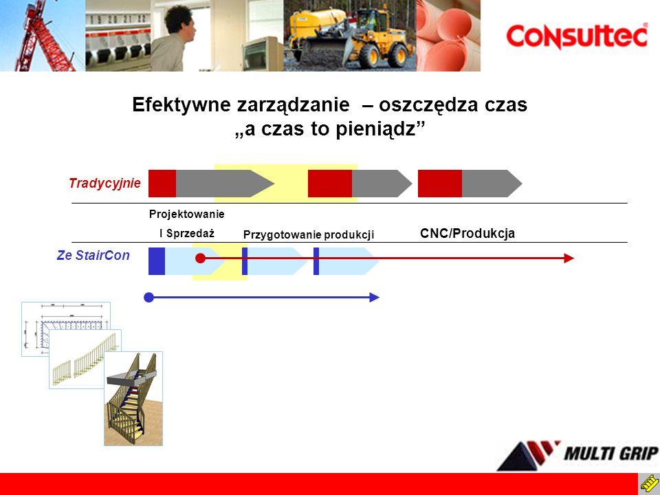 CNC/Produkcja Przygotowanie produkcji Efektywne zarządzanie – oszczędza czas a czas to pieniądz Projektowanie I Sprzedaż Ze StairCon Tradycyjnie