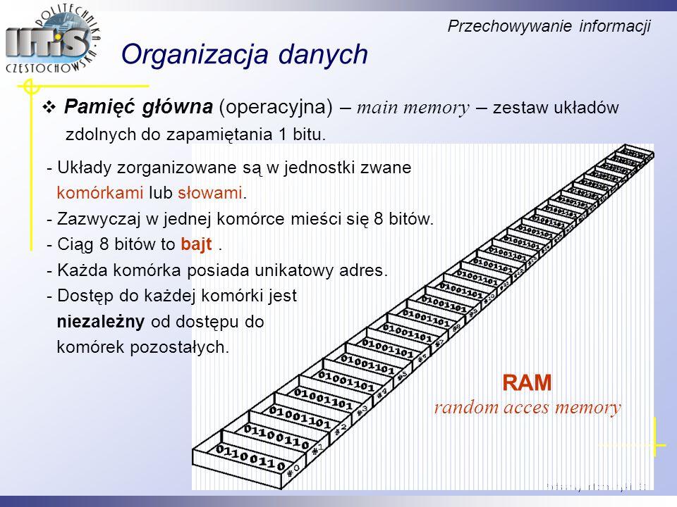 Podstawy informatyki 31 Organizacja danych Pamięć główna (operacyjna) – main memory – zestaw układów zdolnych do zapamiętania 1 bitu. - Układy zorgani
