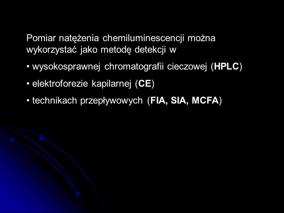 Pomiar natężenia chemiluminescencji można wykorzystać jako metodę detekcji w wysokosprawnej chromatografii cieczowej (HPLC) elektroforezie kapilarnej (CE) technikach przepływowych (FIA, SIA, MCFA)