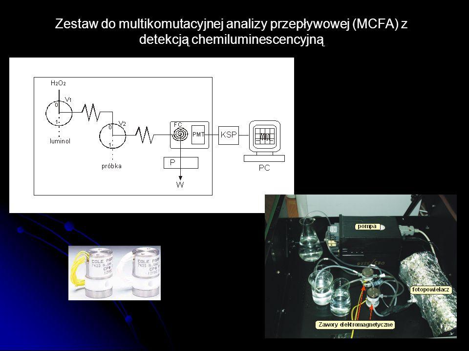 Zestaw do multikomutacyjnej analizy przepływowej (MCFA) z detekcją chemiluminescencyjną
