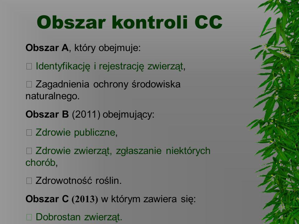 Obszar kontroli CC Obszar A, który obejmuje: Identyfikację i rejestrację zwierząt, Zagadnienia ochrony środowiska naturalnego. Obszar B (2011) obejmuj