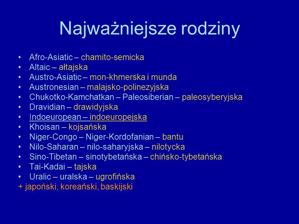 Najważniejsze rodziny Afro-Asiatic – chamito-semicka Altaic – ałtajska Austro-Asiatic – mon-khmerska i munda Austronesian – malajsko-polinezyjska Chuk