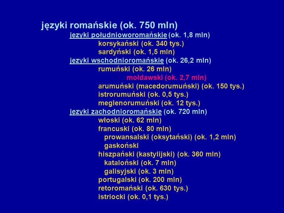 języki romańskie (ok. 750 mln) języki południoworomańskie (ok. 1,8 mln) korsykański (ok. 340 tys.) sardyński (ok. 1,5 mln) języki wschodnioromańskie (