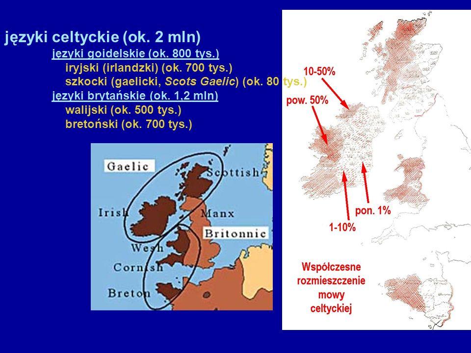 języki celtyckie (ok. 2 mln) języki goidelskie (ok. 800 tys.) iryjski (irlandzki) (ok. 700 tys.) szkocki (gaelicki, Scots Gaelic) (ok. 80 tys.) języki