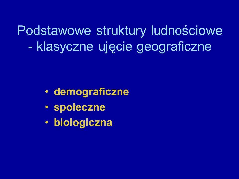 Podstawowe struktury ludnościowe - klasyczne ujęcie geograficzne demograficzne społeczne biologiczna