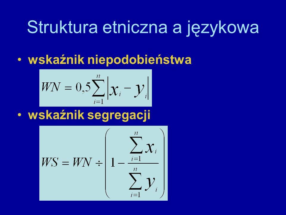 Struktura etniczna a językowa wskaźnik niepodobieństwa wskaźnik segregacji