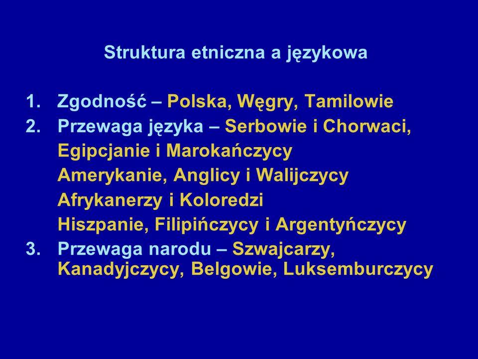 Struktura etniczna a językowa 1.Zgodność – Polska, Węgry, Tamilowie 2.Przewaga języka – Serbowie i Chorwaci, Egipcjanie i Marokańczycy Amerykanie, Ang
