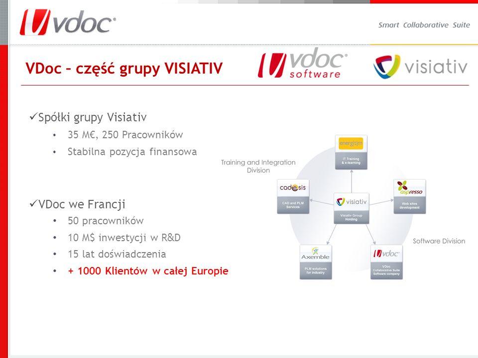 VDoc – część grupy VISIATIV Spółki grupy Visiativ 35 M, 250 Pracowników Stabilna pozycja finansowa VDoc we Francji 50 pracowników 10 M$ inwestycji w R & D 15 lat doświadczenia + 1000 Klientów w całej Europie