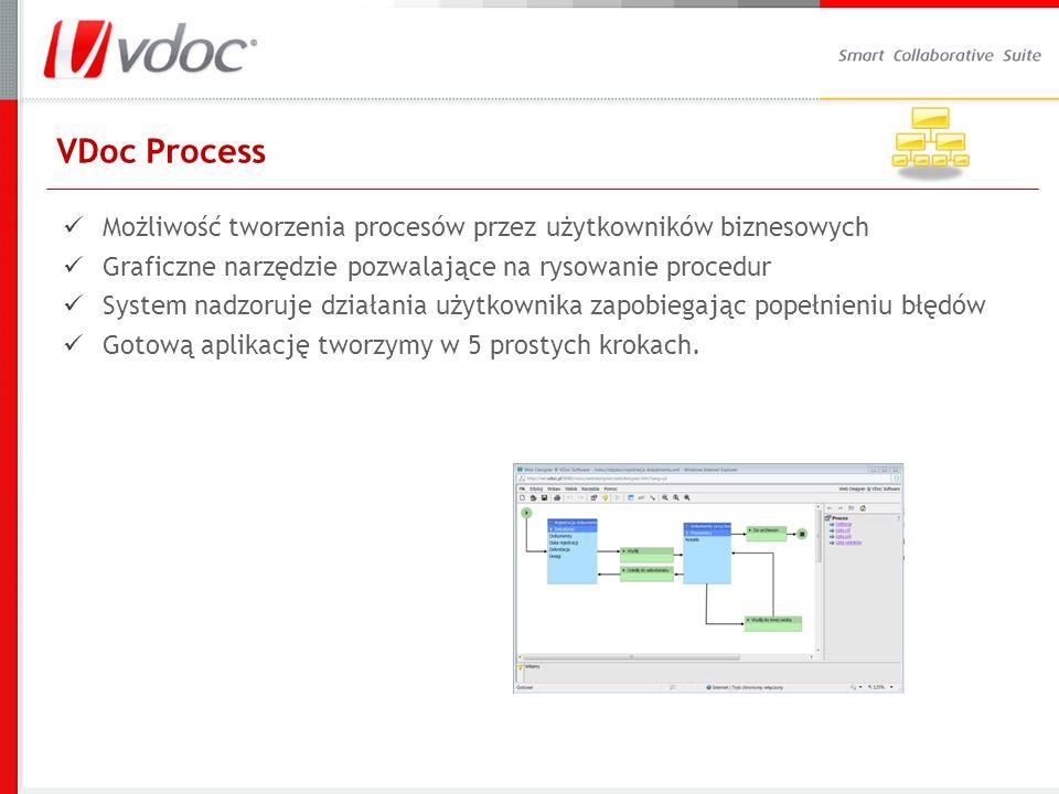 VDoc Process Możliwość tworzenia procesów przez użytkowników biznesowych Graficzne narzędzie pozwalające na rysowanie procedur System nadzoruje działania użytkownika zapobiegając popełnieniu błędów Gotową aplikację tworzymy w 5 prostych krokach.