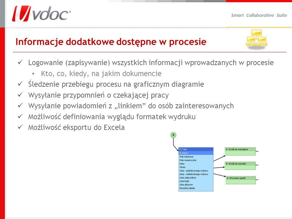 Informacje dodatkowe dostępne w procesie Logowanie (zapisywanie) wszystkich informacji wprowadzanych w procesie Kto, co, kiedy, na jakim dokumencie Śledzenie przebiegu procesu na graficznym diagramie Wysyłanie przypomnień o czekającej pracy Wysyłanie powiadomień z linkiem do osób zainteresowanych Możliwość definiowania wyglądu formatek wydruku Możliwość eksportu do Excela