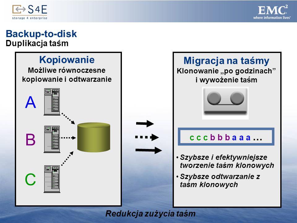 18 A B C Kopiowanie Możliwe równoczesne kopiowanie i odtwarzanie Backup-to-disk Duplikacja taśm Redukcja zużycia taśm Migracja na taśmy Klonowanie po