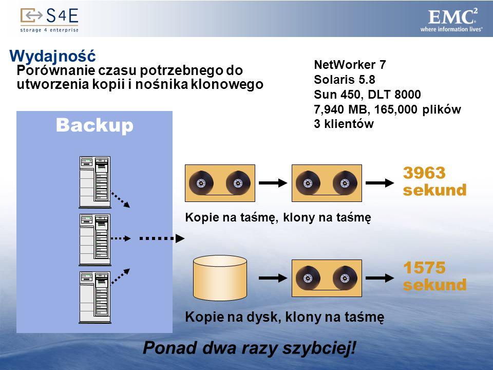 19 Wydajność 3963 sekund 1575 sekund Backup Kopie na taśmę, klony na taśmę Kopie na dysk, klony na taśmę Porównanie czasu potrzebnego do utworzenia ko