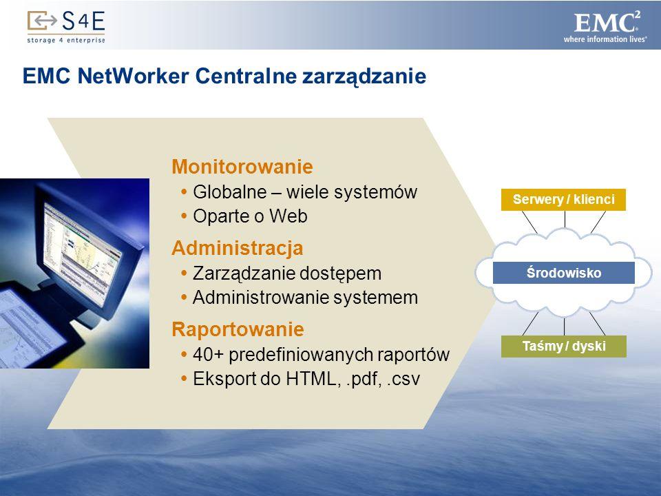 21 EMC NetWorker Centralne zarządzanie Monitorowanie Globalne – wiele systemów Oparte o Web Administracja Zarządzanie dostępem Administrowanie systeme