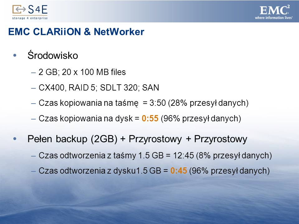 24 EMC CLARiiON & NetWorker Środowisko –2 GB; 20 x 100 MB files –CX400, RAID 5; SDLT 320; SAN –Czas kopiowania na taśmę = 3:50 (28% przesył danych) –C