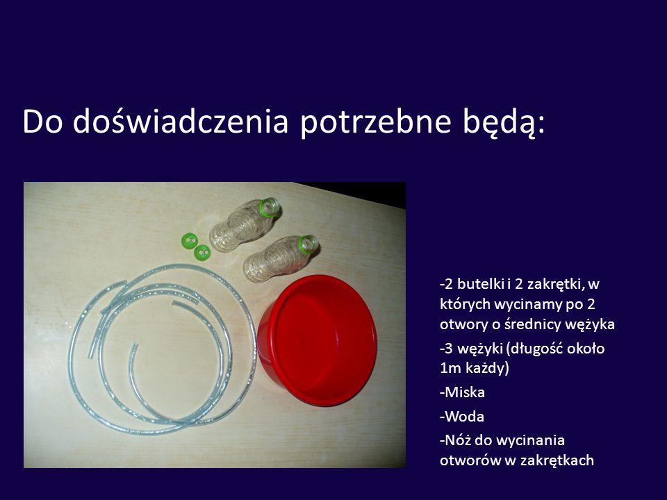 Do doświadczenia potrzebne będą: -2 butelki i 2 zakrętki, w których wycinamy po 2 otwory o średnicy wężyka -3 wężyki (długość około 1m każdy) -Miska -Woda -Nóż do wycinania otworów w zakrętkach