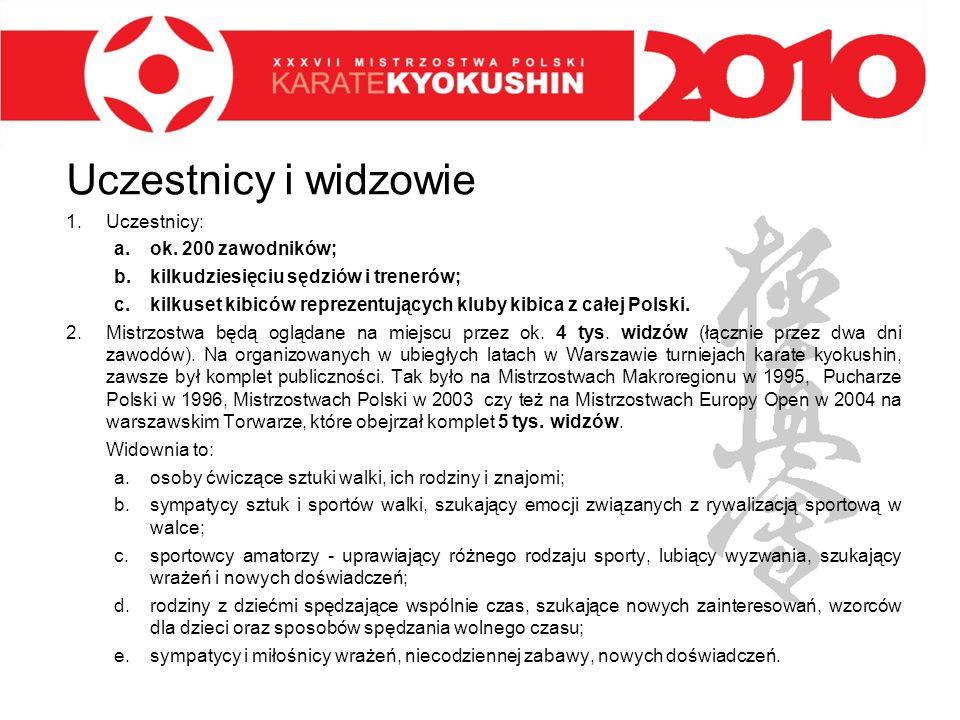4 Pakiet sponsorski o wartości 5 000 zł, obejmuje 1.