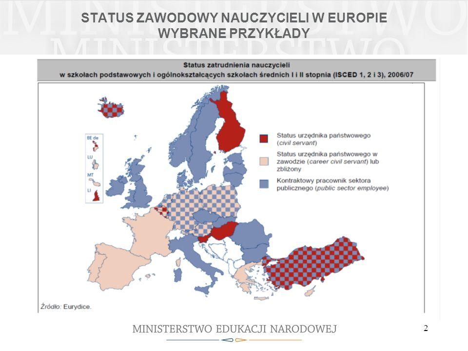 2 STATUS ZAWODOWY NAUCZYCIELI W EUROPIE WYBRANE PRZYKŁADY