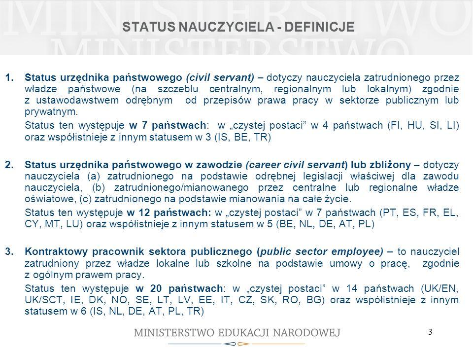 3 STATUS NAUCZYCIELA - DEFINICJE 1.Status urzędnika państwowego (civil servant) – dotyczy nauczyciela zatrudnionego przez władze państwowe (na szczebl