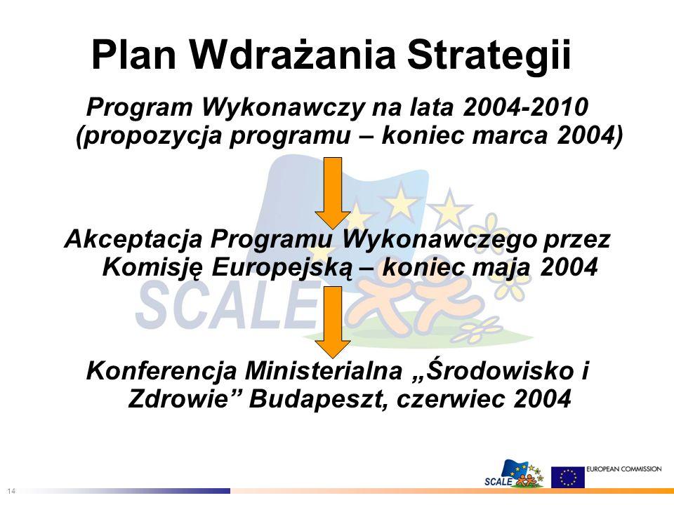 14 Plan Wdrażania Strategii Program Wykonawczy na lata 2004-2010 (propozycja programu – koniec marca 2004) Akceptacja Programu Wykonawczego przez Komisję Europejską – koniec maja 2004 Konferencja Ministerialna Środowisko i Zdrowie Budapeszt, czerwiec 2004