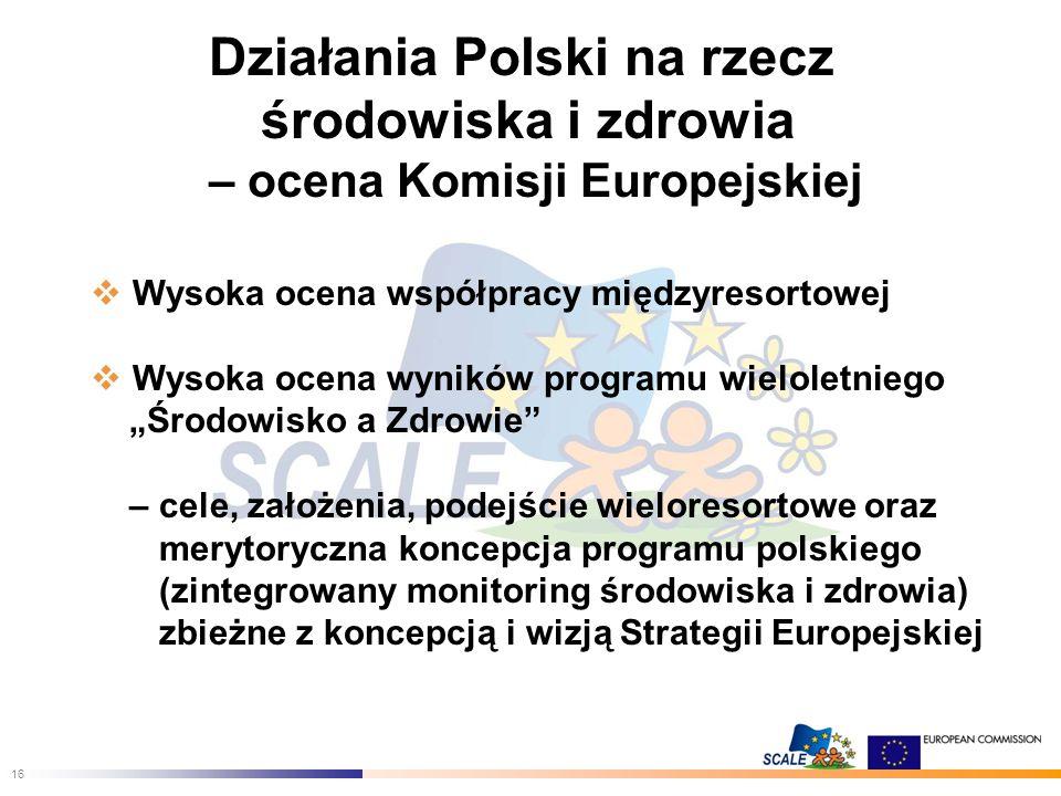 16 Działania Polski na rzecz środowiska i zdrowia – ocena Komisji Europejskiej Wysoka ocena współpracy międzyresortowej Wysoka ocena wyników programu wieloletniego Środowisko a Zdrowie – cele, założenia, podejście wieloresortowe oraz merytoryczna koncepcja programu polskiego (zintegrowany monitoring środowiska i zdrowia) zbieżne z koncepcją i wizją Strategii Europejskiej