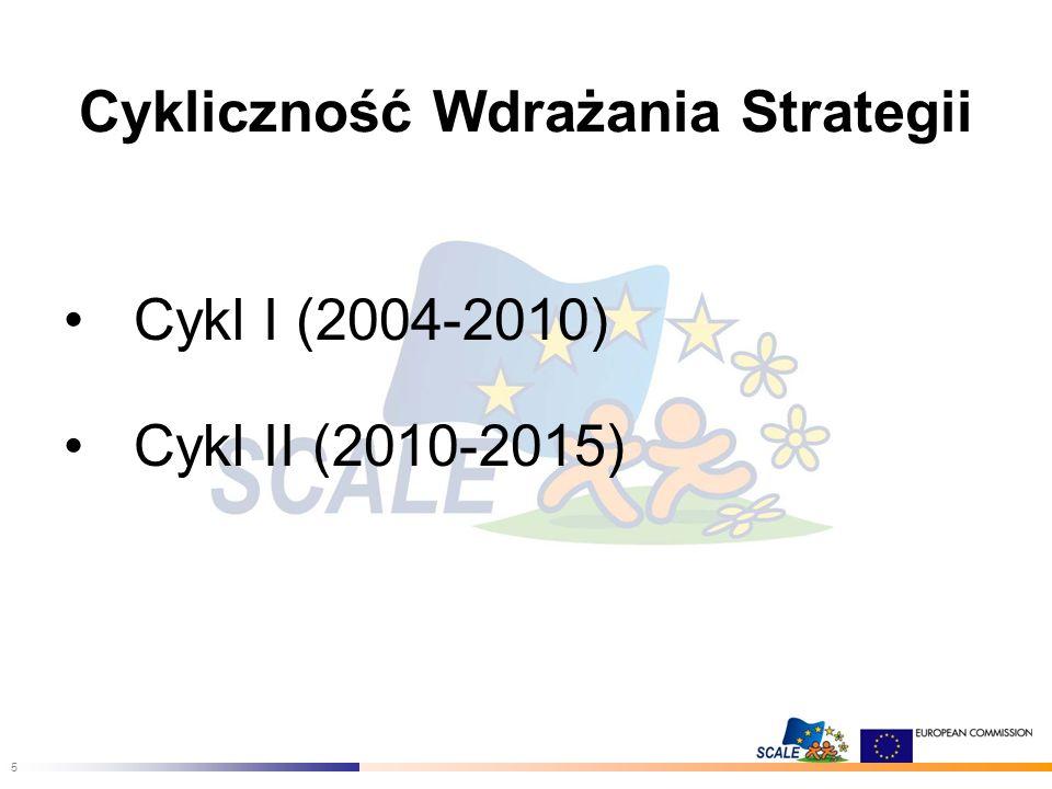 5 Cykliczność Wdrażania Strategii Cykl I (2004-2010) Cykl II (2010-2015)