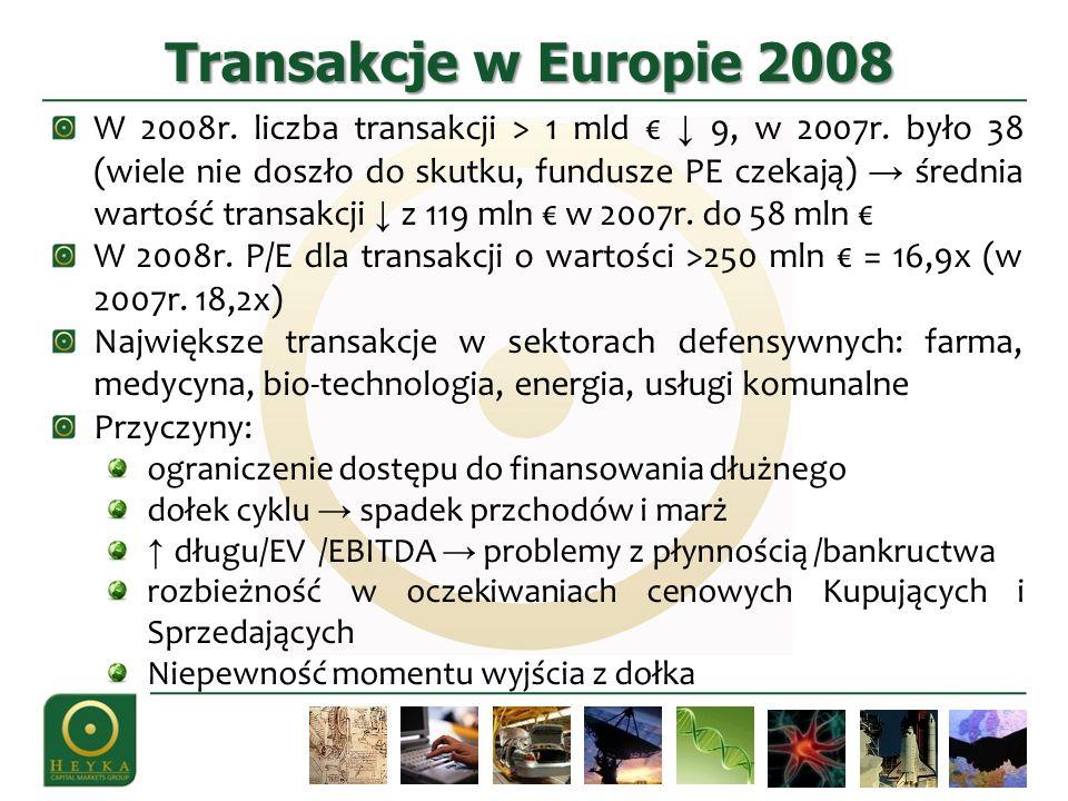 Transakcje w Europie 2008 W 2008r. liczba transakcji > 1 mld 9, w 2007r.