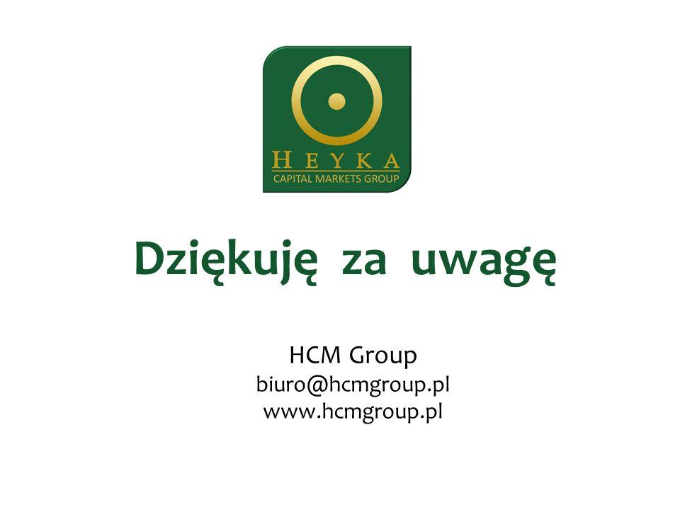 Dziękuję za uwagę HCM Group biuro@hcmgroup.pl www.hcmgroup.pl