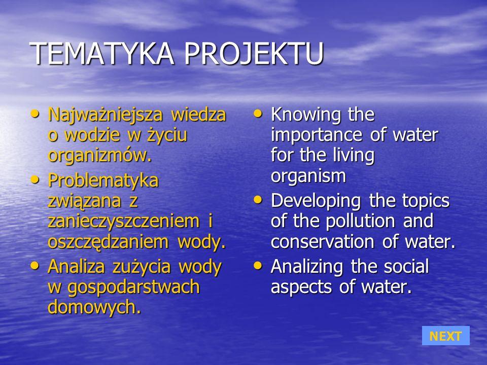 TEMATYKA PROJEKTU Najważniejsza wiedza o wodzie w życiu organizmów.