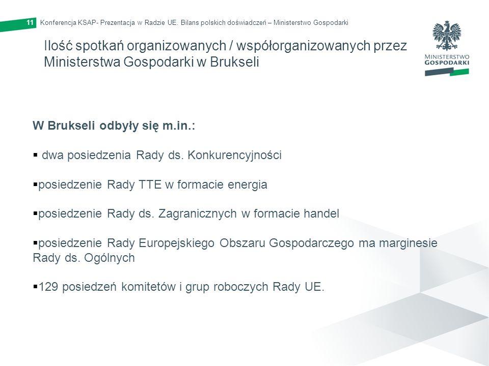 Konferencja KSAP- Prezentacja w Radzie UE. Bilans polskich doświadczeń – Ministerstwo Gospodarki11 Ilość spotkań organizowanych / współorganizowanych