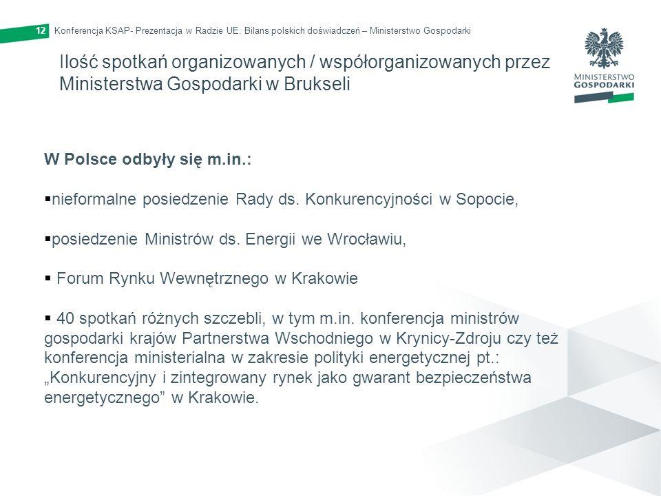 Konferencja KSAP- Prezentacja w Radzie UE. Bilans polskich doświadczeń – Ministerstwo Gospodarki12 Ilość spotkań organizowanych / współorganizowanych