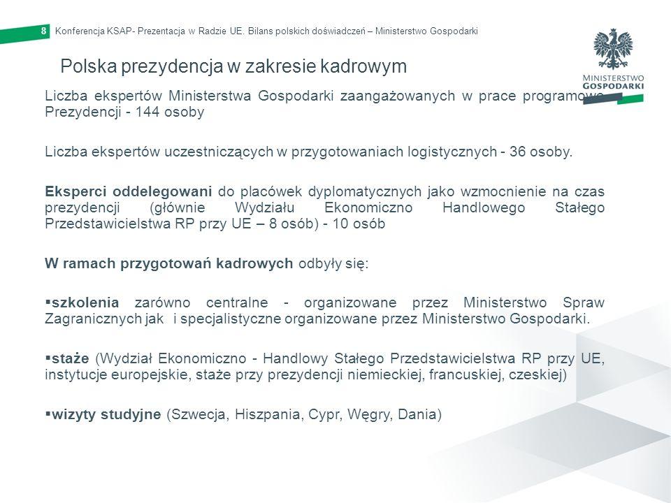 Konferencja KSAP- Prezentacja w Radzie UE. Bilans polskich doświadczeń – Ministerstwo Gospodarki8 Polska prezydencja w zakresie kadrowym Liczba eksper