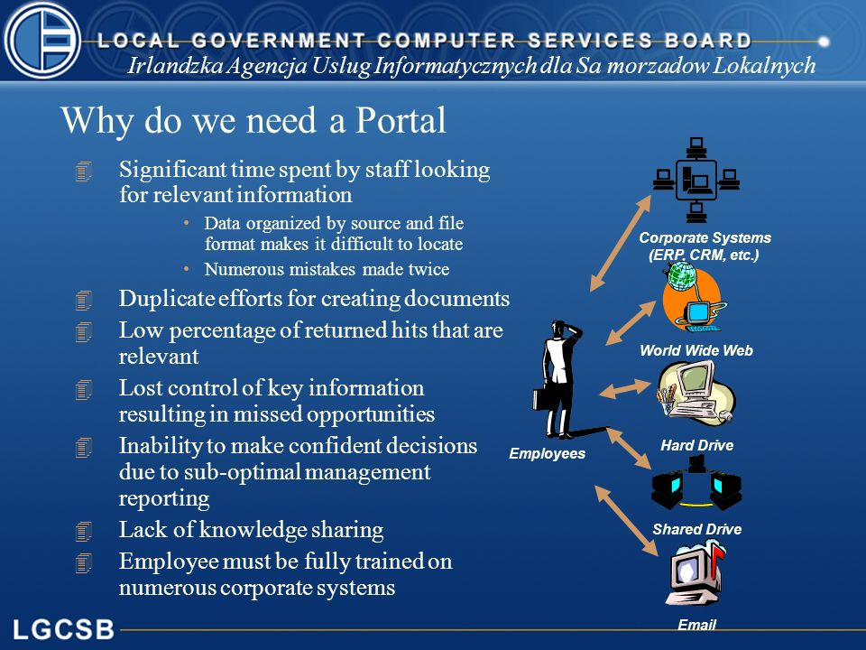 Irlandzka Agencja Uslug Informatycznych dla Sa morzadow Lokalnych Why do we need a Portal 4 Significant time spent by staff looking for relevant information Data organized by source and file format makes it difficult to locate Numerous mistakes made twice 4 Duplicate efforts for creating documents 4 Low percentage of returned hits that are relevant 4 Lost control of key information resulting in missed opportunities 4 Inability to make confident decisions due to sub-optimal management reporting 4 Lack of knowledge sharing 4 Employee must be fully trained on numerous corporate systems Employees Corporate Systems (ERP, CRM, etc.) Email Hard Drive World Wide Web Shared Drive