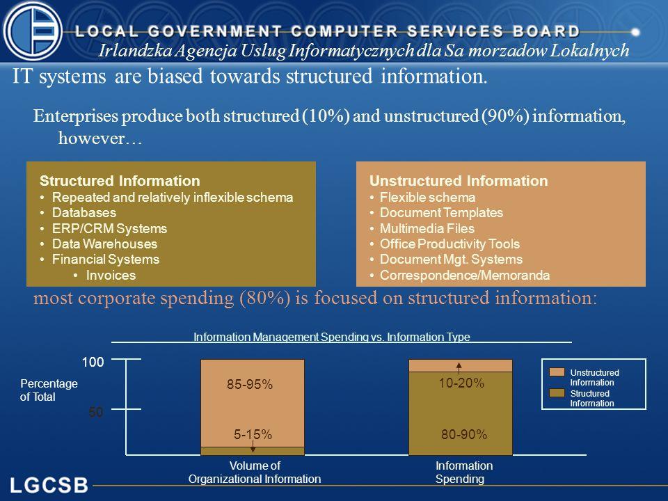 Irlandzka Agencja Uslug Informatycznych dla Sa morzadow Lokalnych IT systems are biased towards structured information.