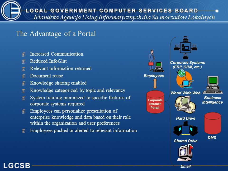 Irlandzka Agencja Uslug Informatycznych dla Sa morzadow Lokalnych The Advantage of a Portal 4 Increased Communication 4 Reduced InfoGlut 4 Relevant information returned 4 Document reuse 4 Knowledge sharing enabled 4 Knowledge categorized by topic and relevancy 4 System training minimized to specific features of corporate systems required 4 Employees can personalize presentation of enterprise knowledge and data based on their role within the organization and user preferences 4 Employees pushed or alerted to relevant information Employees Corporate Intranet Portal Corporate Systems (ERP, CRM, etc.) Email Hard Drive World Wide Web Shared Drive Business Intelligence DMS
