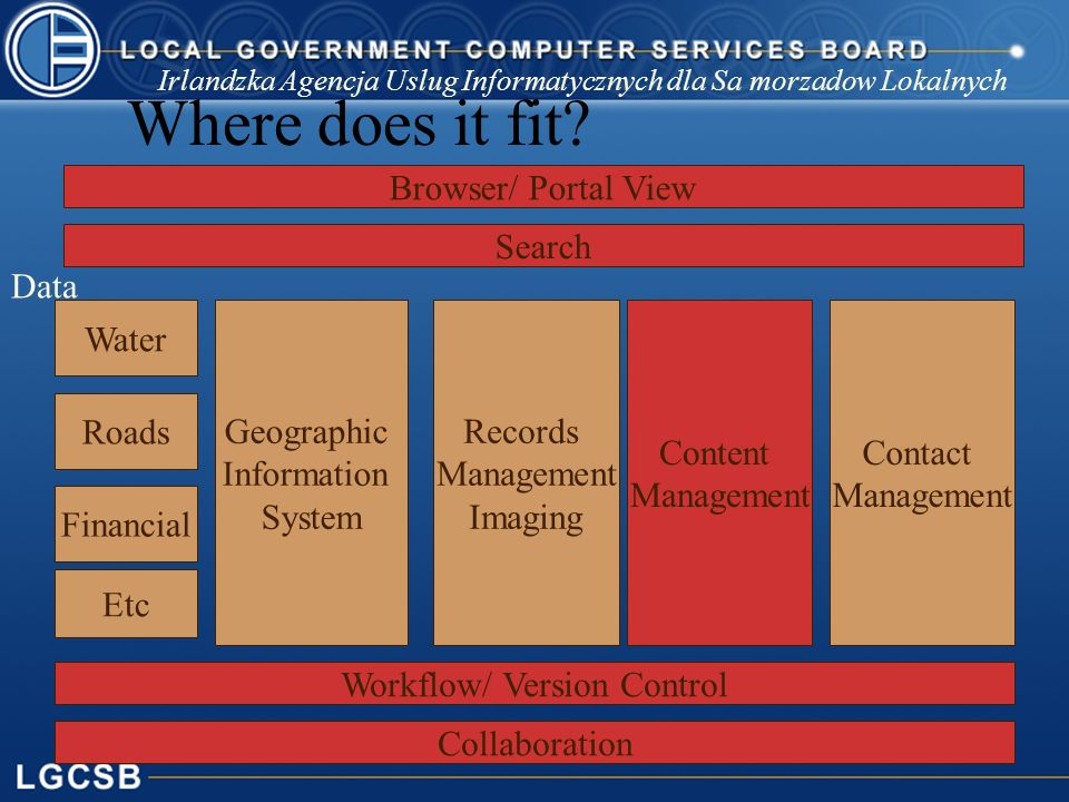 Irlandzka Agencja Uslug Informatycznych dla Sa morzadow Lokalnych Where does it fit.
