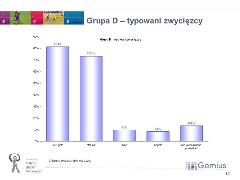 12 Grupa D – typowani zwycięzcy Źródło: Gemius SA/IIBR, maj 2006.