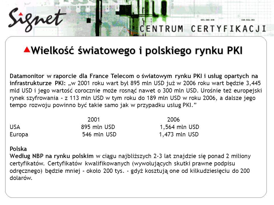 Datamonitor w raporcie dla France Telecom o światowym rynku PKI i usług opartych na infrastrukturze PKI: w 2001 roku wart był 895 mln USD już w 2006 roku wart będzie 3,445 mld USD i jego wartość corocznie może rosnąć nawet o 300 mln USD.
