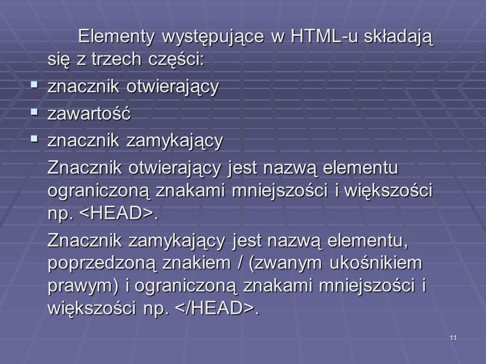 11 Elementy występujące w HTML-u składają się z trzech części: znacznik otwierający znacznik otwierający zawartość zawartość znacznik zamykający znacz