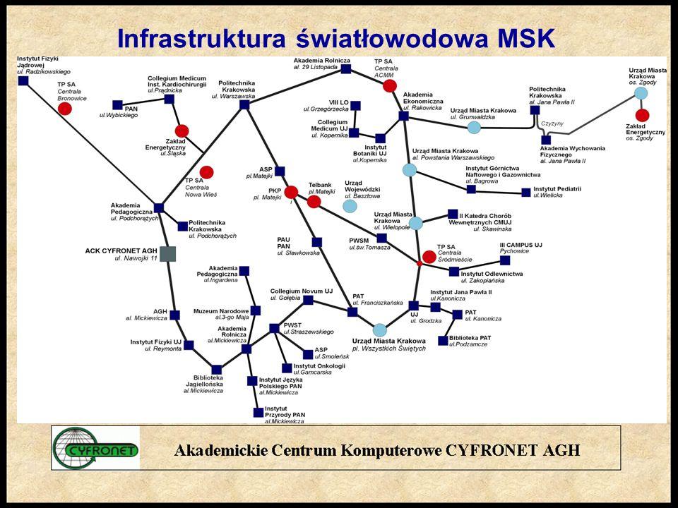 Infrastruktura światłowodowa MSK