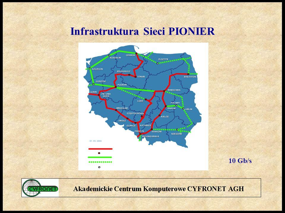 Infrastruktura Sieci PIONIER 10 Gb/s