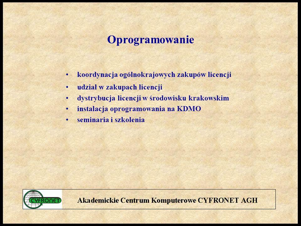 Oprogramowanie koordynacja ogólnokrajowych zakupów licencji udział w zakupach licencji dystrybucja licencji w środowisku krakowskim instalacja oprogramowania na KDMO seminaria i szkolenia