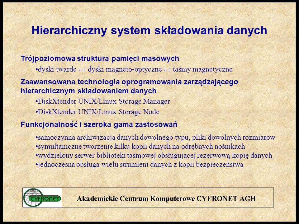 Trójpoziomowa struktura pamięci masowych dyski twarde dyski magneto-optyczne taśmy magnetyczne Zaawansowana technologia oprogramowania zarządzającego hierarchicznym składowaniem danych DiskXtender UNIX/Linux Storage Manager DiskXtender UNIX/Linux Storage Node Funkcjonalność i szeroka gama zastosowań samoczynna archiwizacja danych dowolnego typu, pliki dowolnych rozmiarów symultaniczne tworzenie kilku kopii danych na odrębnych nośnikach wydzielony serwer biblioteki taśmowej obsługującej rezerwową kopię danych jednoczesna obsługa wielu strumieni danych z kopii bezpieczeństwa Hierarchiczny system składowania danych