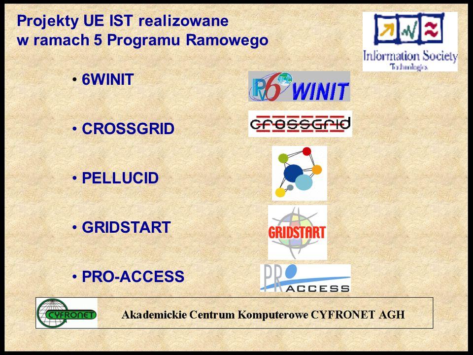 Projekty UE IST realizowane w ramach 5 Programu Ramowego 6WINIT CROSSGRID PELLUCID GRIDSTART PRO-ACCESS