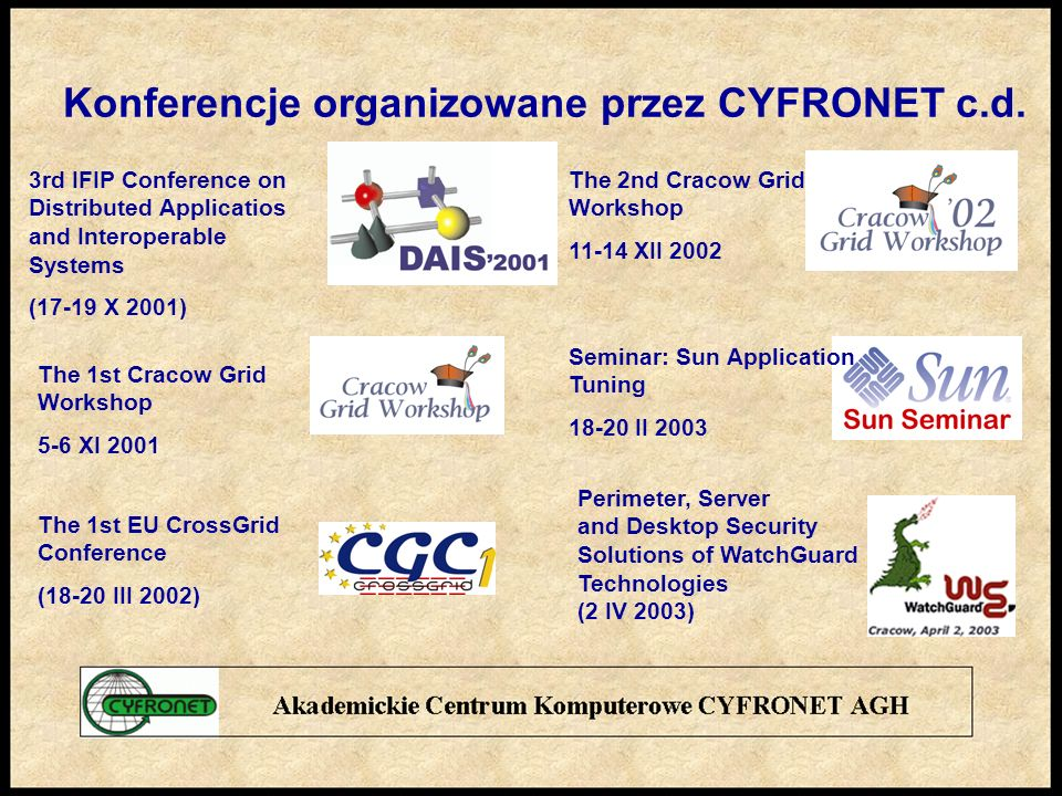 Konferencje organizowane przez CYFRONET c.d. 3rd IFIP Conference on Distributed Applicatios and Interoperable Systems (17-19 X 2001) The 1st Cracow Gr