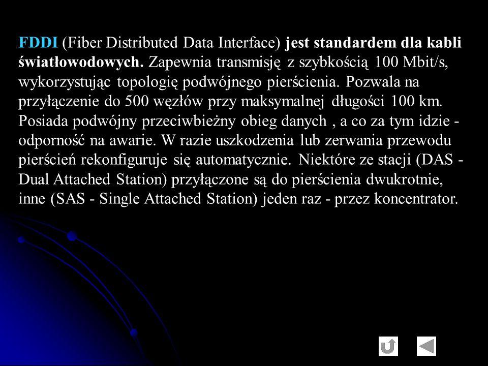 FDDI (Fiber Distributed Data Interface) jest standardem dla kabli światłowodowych. Zapewnia transmisję z szybkością 100 Mbit/s, wykorzystując topologi