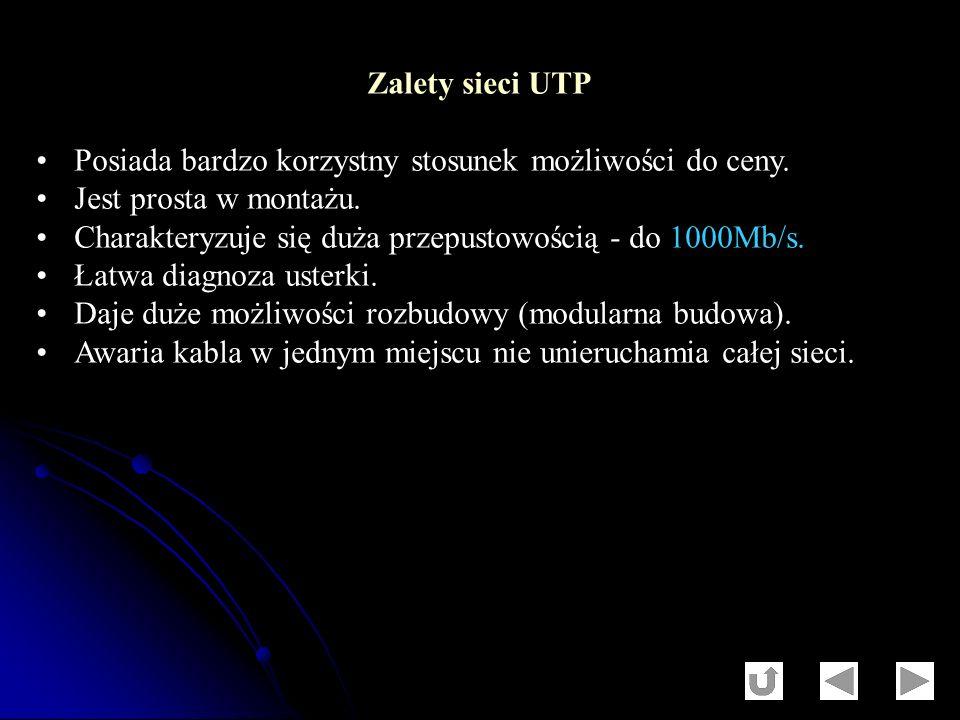 Zalety sieci UTP Posiada bardzo korzystny stosunek możliwości do ceny. Jest prosta w montażu. Charakteryzuje się duża przepustowością - do 1000Mb/s. Ł