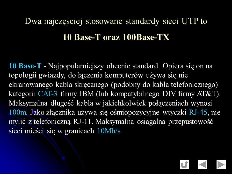Dwa najczęściej stosowane standardy sieci UTP to 10 Base-T oraz 100Base-TX 10 Base-T - Najpopularniejszy obecnie standard. Opiera się on na topologii