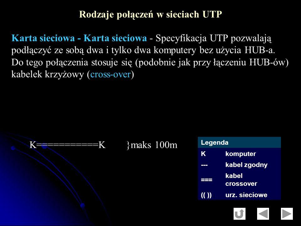 Karta sieciowa - Karta sieciowa - Specyfikacja UTP pozwalają podłączyć ze sobą dwa i tylko dwa komputery bez użycia HUB-a. Do tego połączenia stosuje