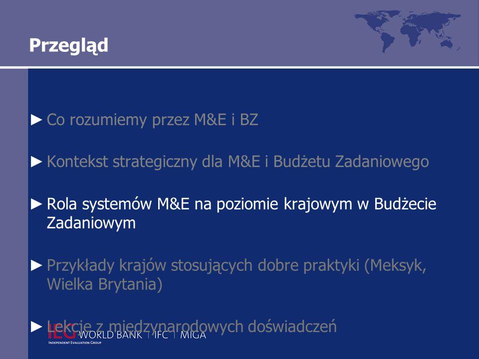 Przegląd Co rozumiemy przez M&E i BZ Kontekst strategiczny dla M&E i Budżetu Zadaniowego Rola systemów M&E na poziomie krajowym w Budżecie Zadaniowym Przykłady krajów stosujących dobre praktyki (Meksyk, Wielka Brytania) Lekcje z międzynarodowych doświadczeń