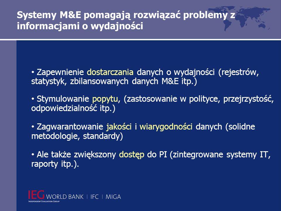 Systemy M&E pomagają rozwiązać problemy z informacjami o wydajności Zapewnienie dostarczania danych o wydajności (rejestrów, statystyk, zbilansowanych danych M&E itp.) Stymulowanie popytu, (zastosowanie w polityce, przejrzystość, odpowiedzialność itp.) Zagwarantowanie jakości i wiarygodności danych (solidne metodologie, standardy) Ale także zwiększony dostęp do PI (zintegrowane systemy IT, raporty itp.).
